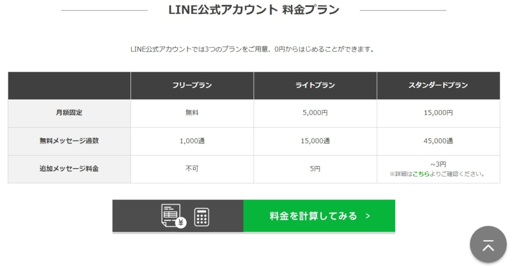 「LINE OFFICIAL ACCOUNT」で受けられるサービス